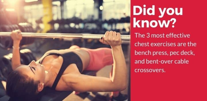 did you know - chest workouts